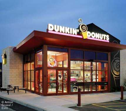 Best Fast Food Restaurant Chains