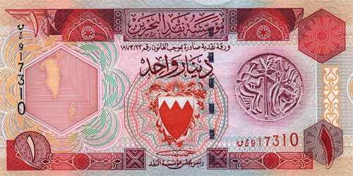 Bahraini Dinar - Strongest Currencies in the World