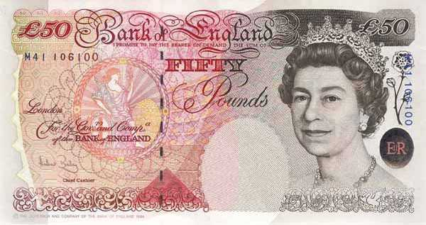 British Pound - Strongest Currencies in the World