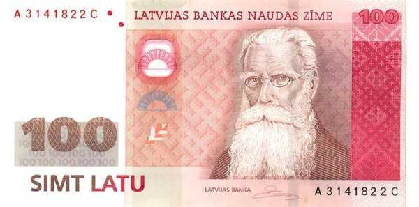 Latvian Lats - Strongest Currencies in the World